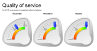 Quality-Of-Service-Small