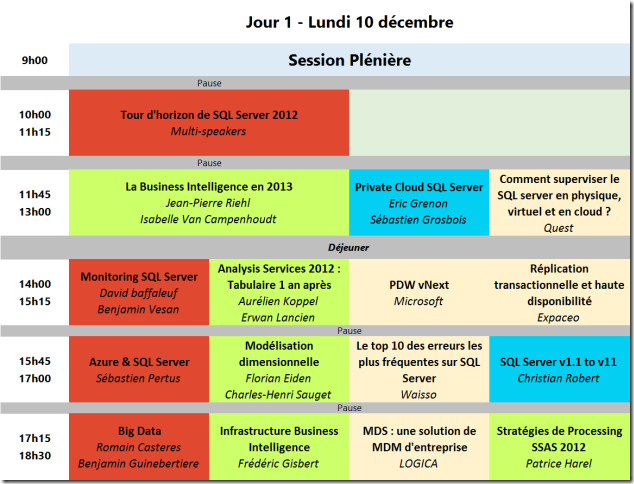 JSS2012-Programme-Jour-11